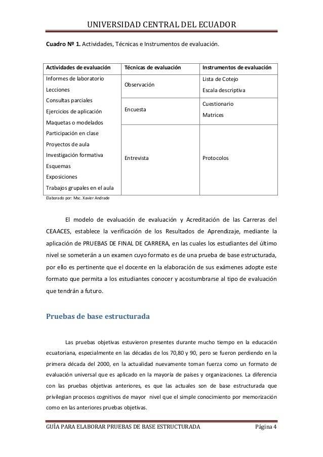 UNIVERSIDAD CENTRAL DEL ECUADOR Cuadro Nº 1. Actividades, Técnicas e Instrumentos de evaluación.  Actividades de evaluació...