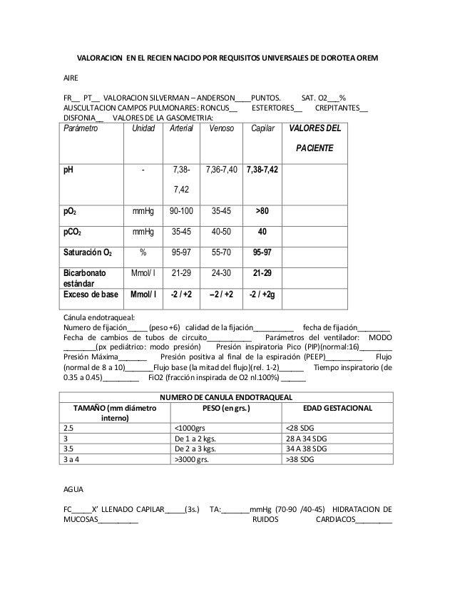 VALORACION EN EL RECIEN NACIDO POR REQUISITOS UNIVERSALES DE DOROTEA OREM AIRE FR__ PT__ VALORACION SILVERMAN – ANDERSON__...