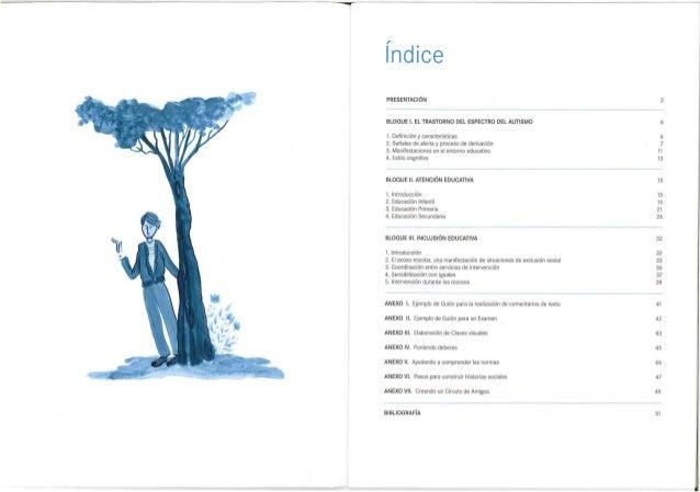 -,IndicePRESENTACiÓNBLOQUE 1. EL TRASTORNO DEL ESPECTRO DEL AUTlSMO1. Definición y características2. Señales de alerta y p...