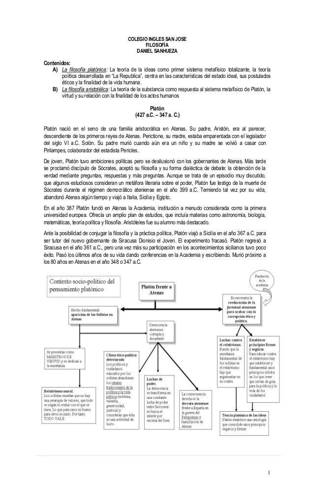 1 COLEGIO INGLES SAN JOSE FILOSOFÍA DANIEL SANHUEZA Contenidos: A) La filosofía platónica: La teoría de la ideas como prim...