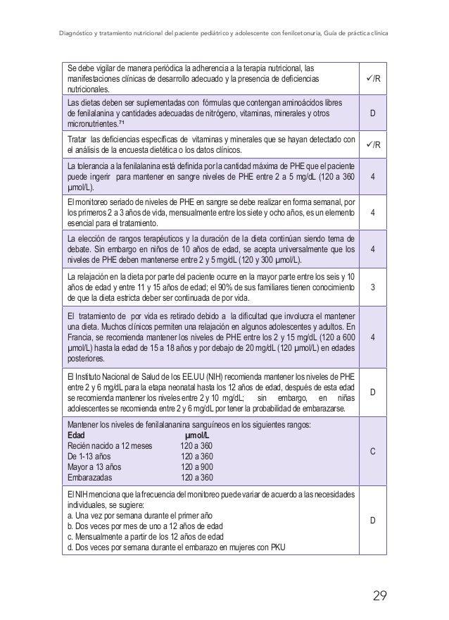 Guia Practica Clinica Fenilcetonuria