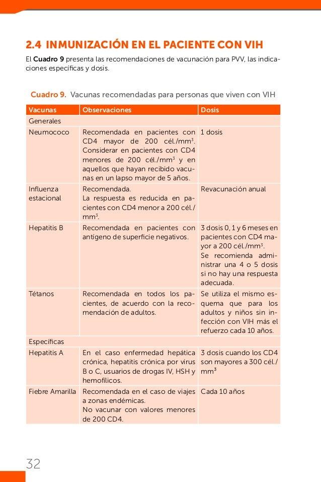 GUIA_PRACTICA_CLINICA_VIH_ADOLESCENTES_ADULTOS