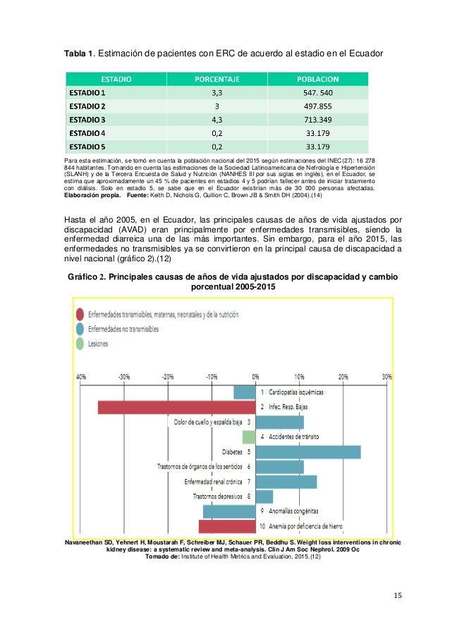 15 Tabla 1. Estimación de pacientes con ERC de acuerdo al estadio en el Ecuador Para esta estimación, se tomó en cuenta la...