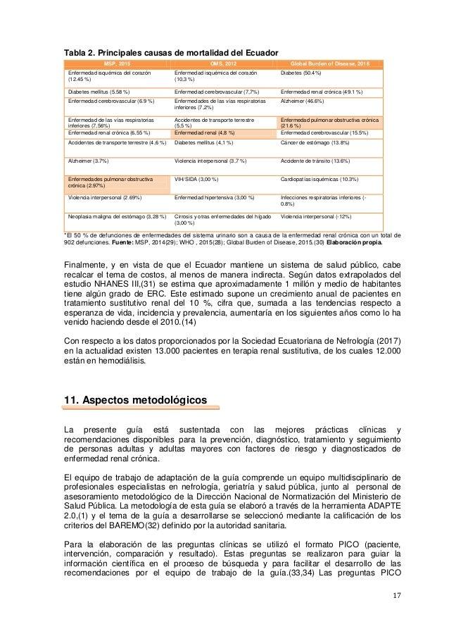 17 Tabla 2. Principales causas de mortalidad del Ecuador MSP, 2015 OMS, 2012 Global Burden of Disease, 2016 Enfermedad isq...