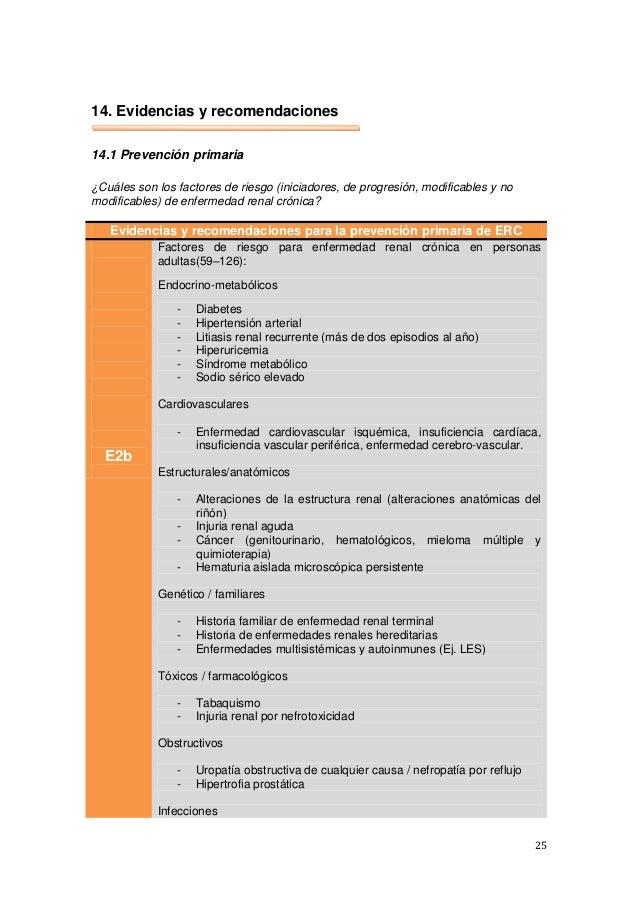 25 14. Evidencias y recomendaciones 14.1 Prevención primaria ¿Cuáles son los factores de riesgo (iniciadores, de progresió...