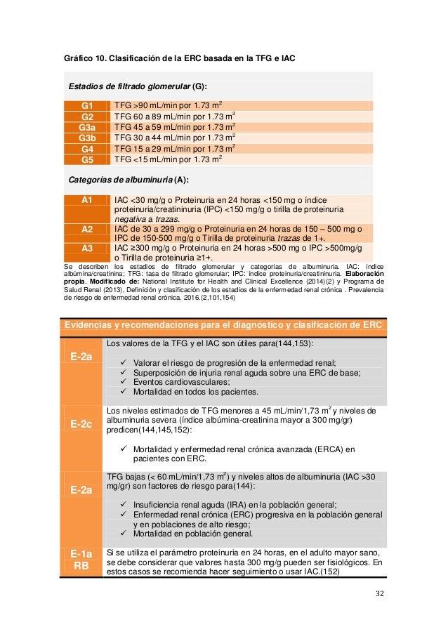 32 Gráfico 10. Clasificación de la ERC basada en la TFG e IAC Estadios de filtrado glomerular (G): G1 TFG >90 mL/min por 1...