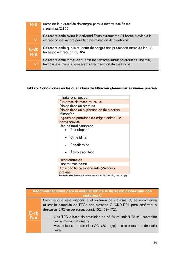 34 R-B antes de la extracción de sangre para la determinación de creatinina.(2,168)  Se recomienda evitar la actividad fí...
