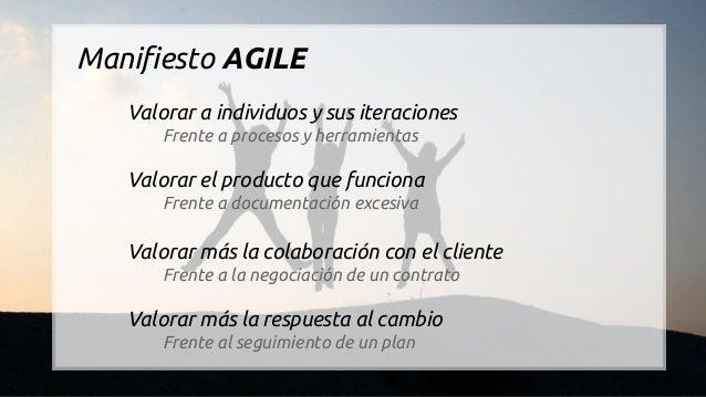 Manifiesto AGILE Valorar a individuos y sus iteraciones Frente a procesos y herramientas Valorar el producto que funciona ...