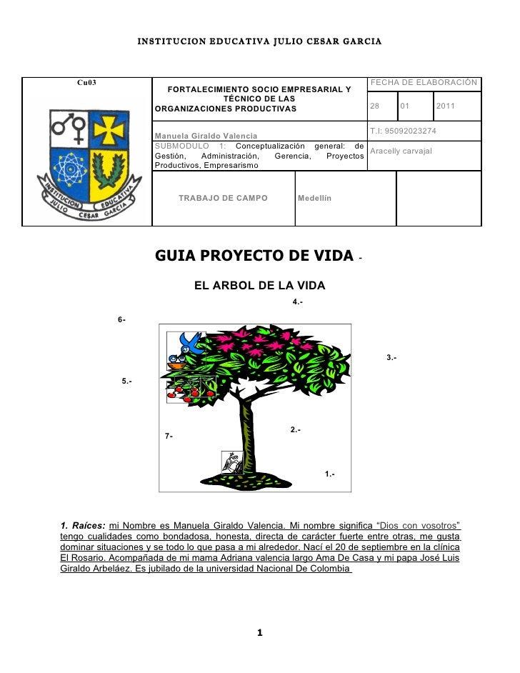 INSTITUCION EDUCATIVA JULIO CESAR GARCIA    Cu03                                                                   FECHA D...