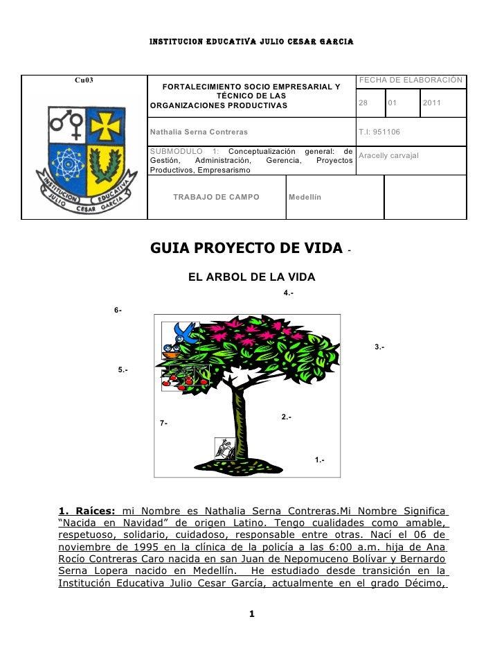 INSTITUCION EDUCATIVA JULIO CESAR GARCIA   Cu03                                                             FECHA DE ELABO...