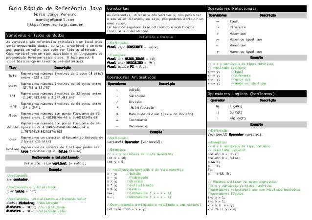 Guia Rápido de Referência Java Mario Jorge Pereira mariojp@gmail.com http://www.mariojp.com.br Variáveis e Tipos de Dados ...