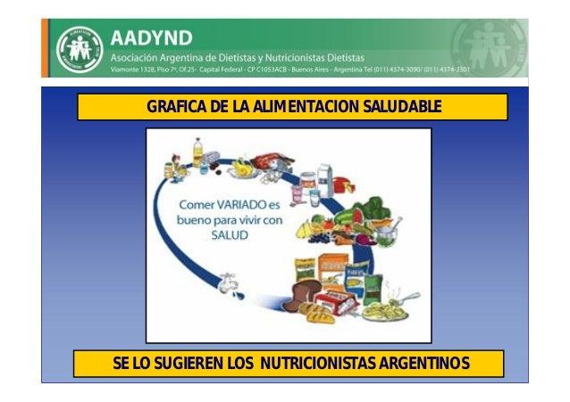 GRAFICA DE LA ALIMENTACION SALUDABLESE LO SUGIEREN LOS NUTRICIONISTAS ARGENTINOS