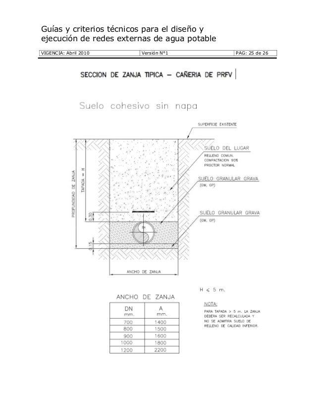 Guías y criterios técnicos para el diseño y ejecución de redes externas de agua potable VIGENCIA: Abril 2010 Versión N°1 P...