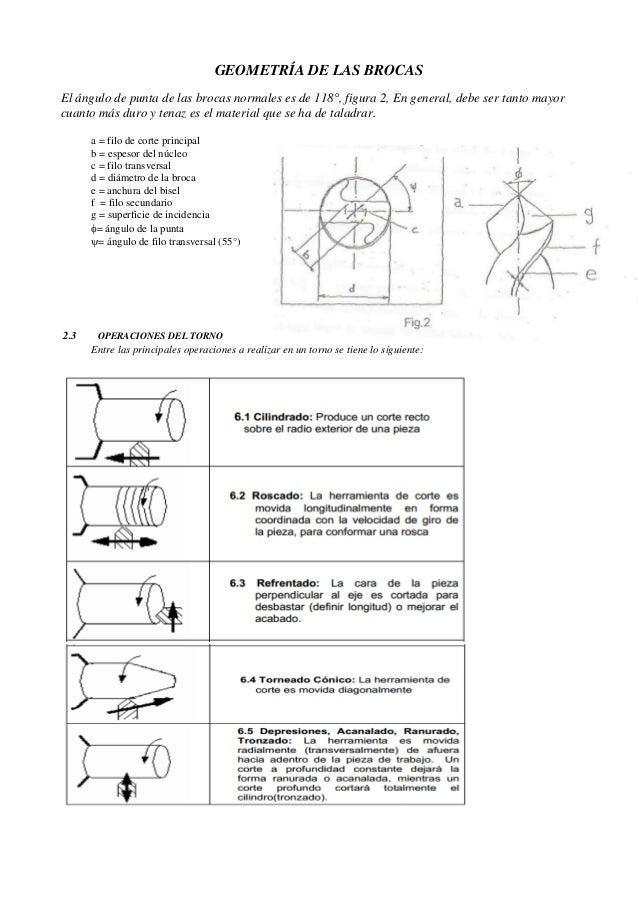 Vistoso Acto Hojas De Trabajo De Práctica GeometrÃa Galería - hojas ...