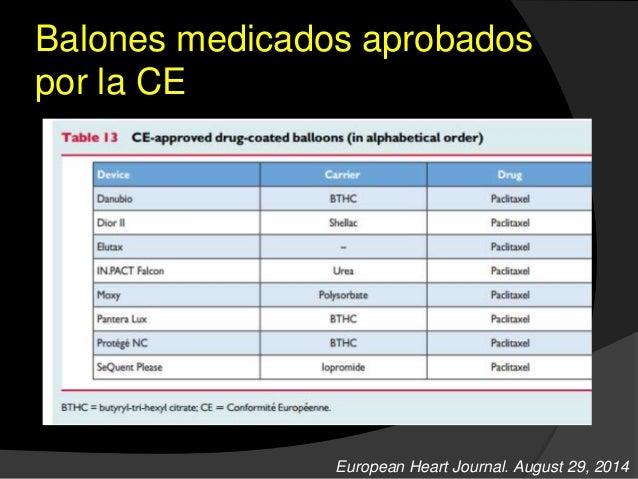 Guias de revascularización miocárdica 2014 a288a1e89e7e1