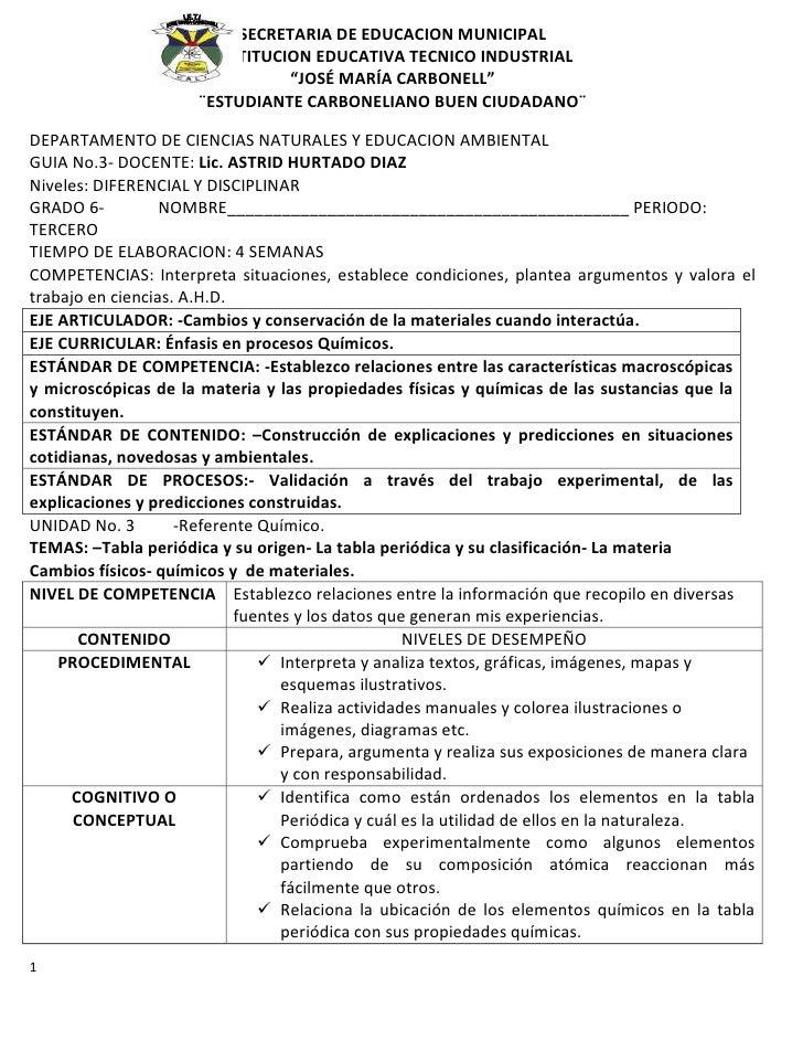 SECRETARIA DE EDUCACION MUNICIPAL                       INSTITUCION EDUCATIVA TECNICO INDUSTRIAL                          ...