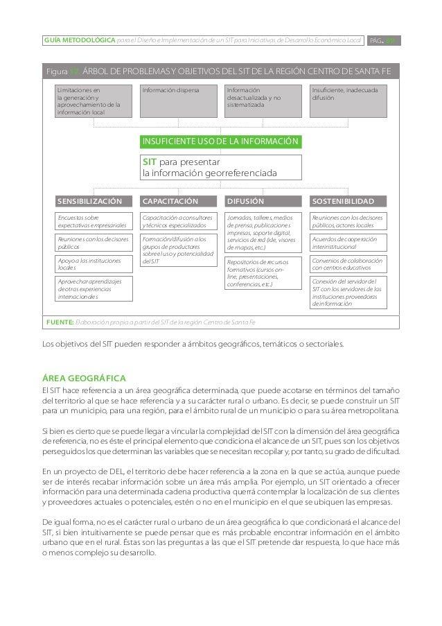 GUÍA METODOLÓGICA para el Diseño e Implementación de un SIT para Iniciativas de Desarrollo Económico Local                ...