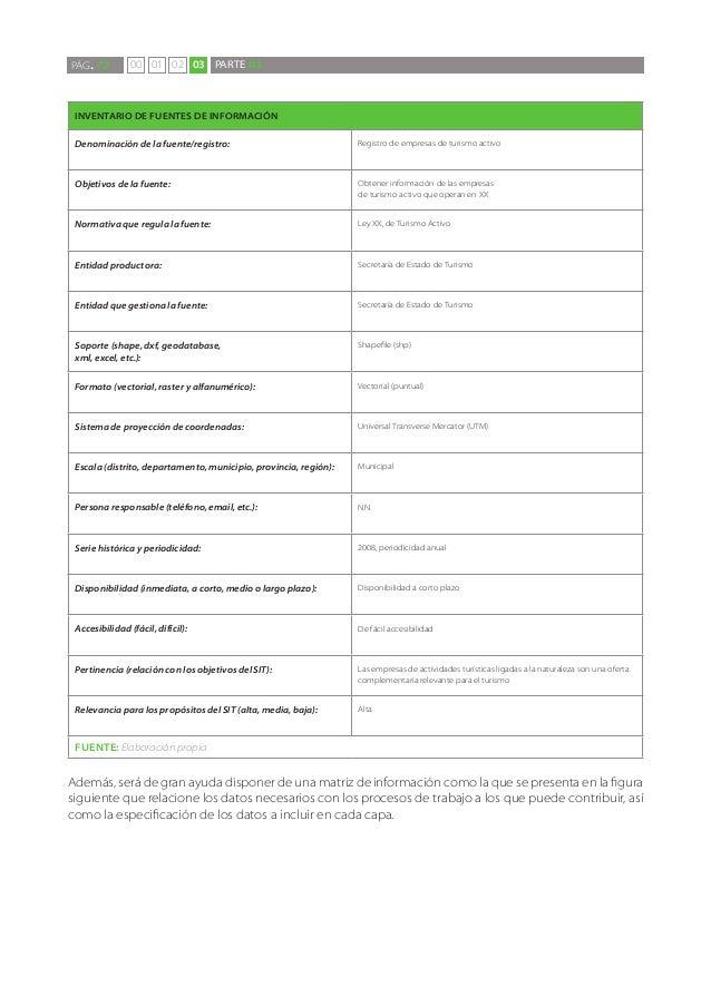 PÁG. 72         00 01 02 03 PARTE 03 INVENTARIO DE FUENTES DE INFORMACIÓN Denominación de la fuente/registro:             ...