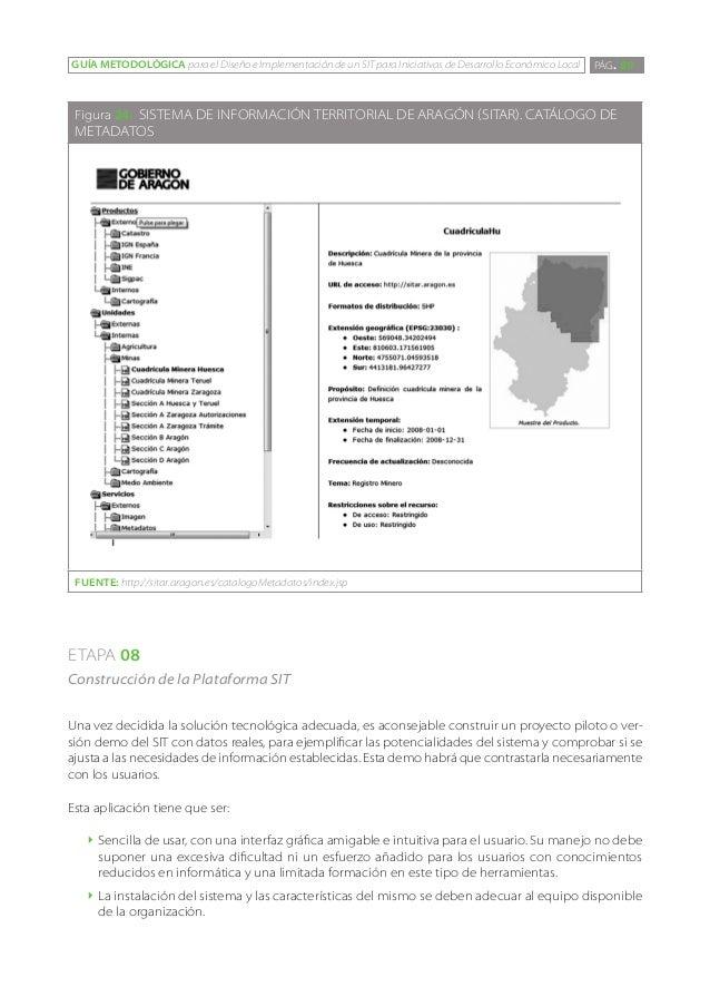 GUÍA METODOLÓGICA para el Diseño e Implementación de un SIT para Iniciativas de Desarrollo Económico Local   PÁG. 89 Figur...