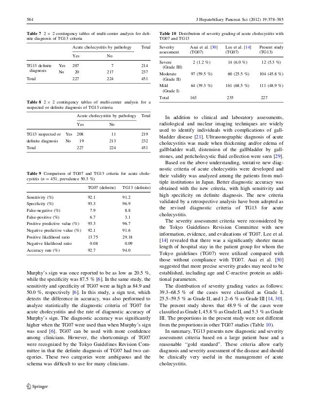 584 J Hepatobiliary Pancreat Sci (2012) 19:578–585  Murphy's sign was once reported to be as low as 20.5 %,  while the spe...