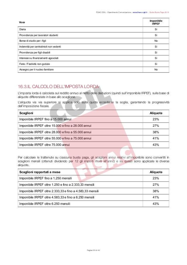 Guida alla busta paga abi 2016 for Scaglioni irpef 2016