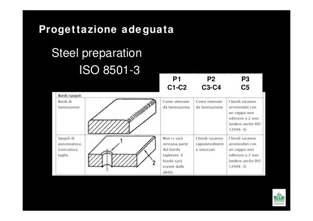 SteelConstruction.info