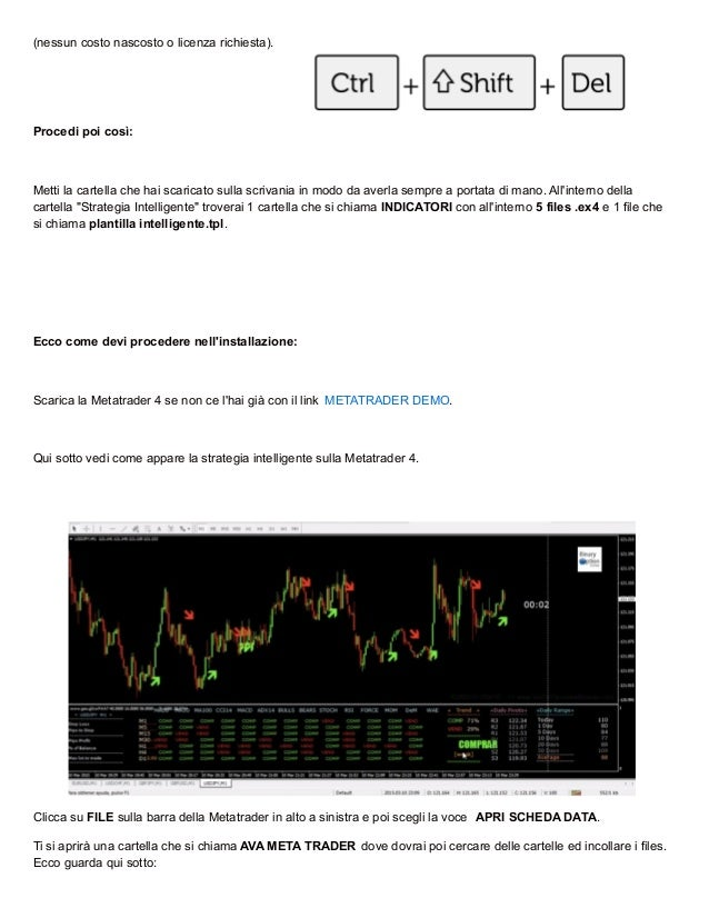 Elite automated binary signals reviews
