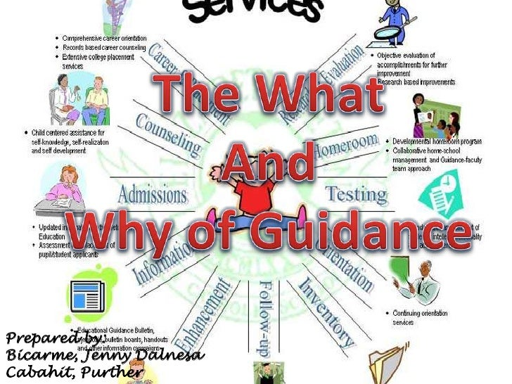 The What <br />And<br />Why of Guidance<br />Prepared by:<br />Bicarme, Jenny Dalnesa<br />Cabahit, Purther<br />