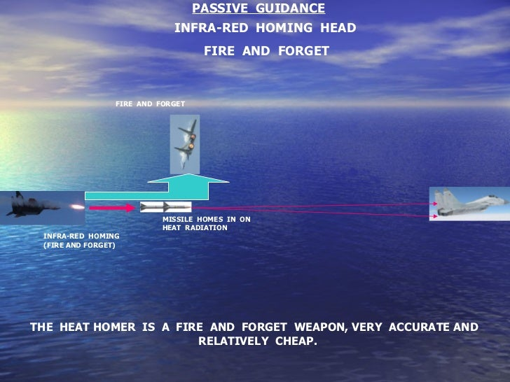 INFRA-RED  HOMING  HEAD FIRE  AND  FORGET PASSIVE  GUIDANCE INFRA-RED  HOMING (FIRE AND FORGET) MISSILE  HOMES  IN  ON HEA...