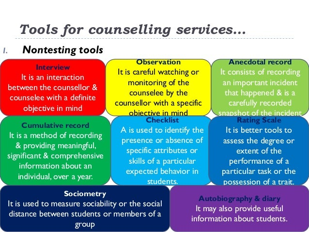 objectivity in counselling