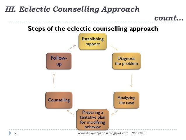 family counsel approach essay What is family therapy family family therapy is currently established as an evidence-based psychotherapy approach some recent papers with this supportive.