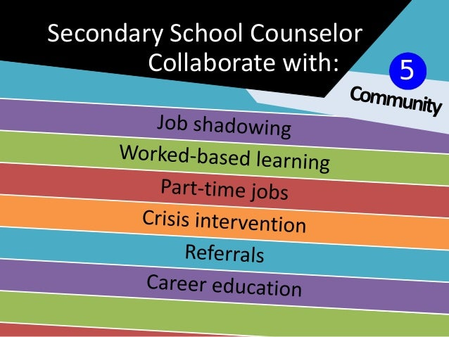 high school and guidance An outdated term for the profession was guidance counselor school counselor is used as the school counselor's role is advocating for every child's academic,  the high school counselor.