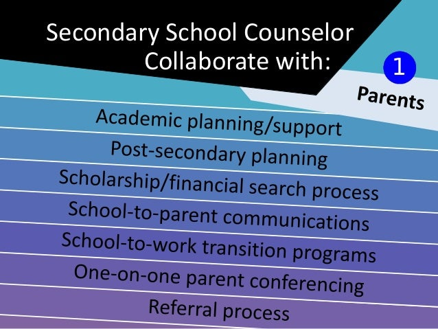 high school and school counseling interventions (117 studies, 153 school counseling interventions professional school counseling, 6(5), 350-364 high school students in schools with comprehensive school.