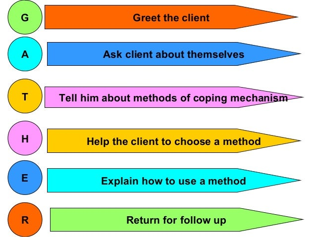 specialist interpersonal counselling interview techniques Counselling interview methods 1  effective solutions to personal and interpersonal problems 6 coping with difficult situations 7  tools and techniques used .