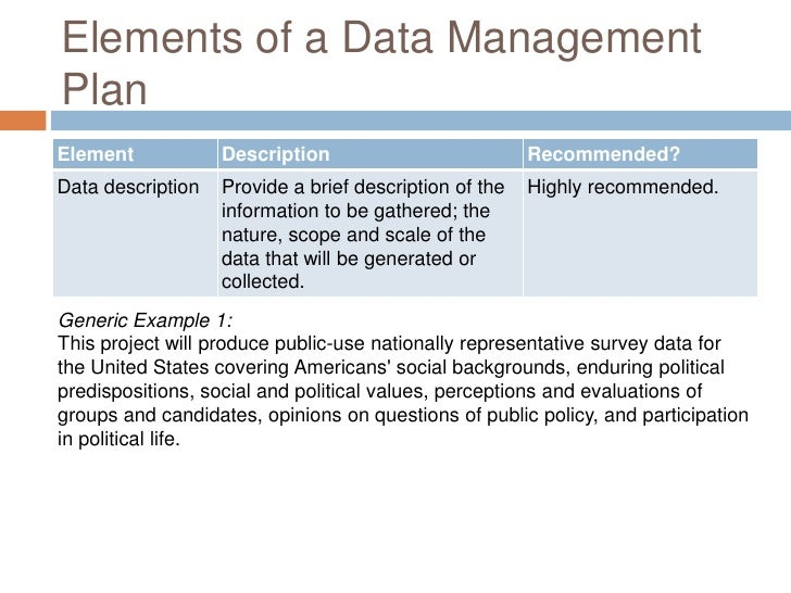 Guidance on data management plans elements of a data management planbr maxwellsz