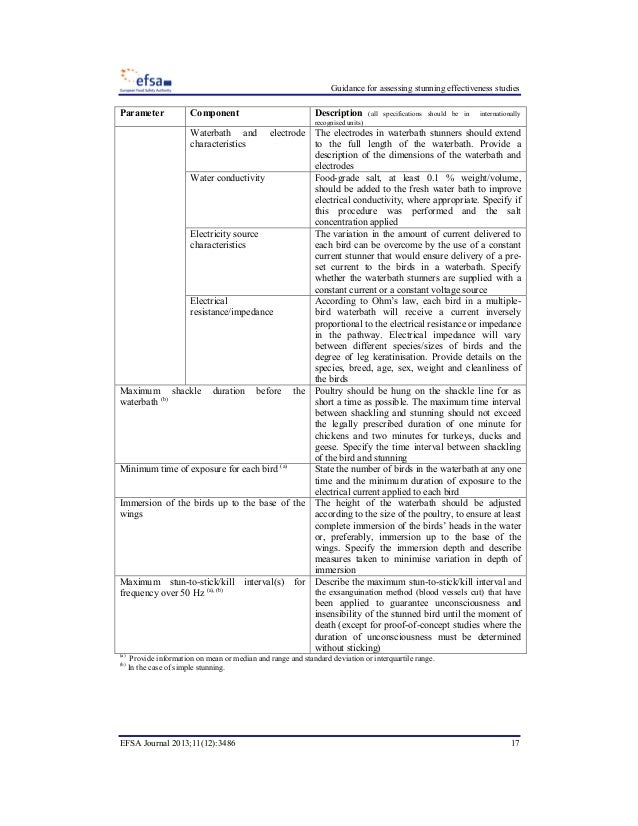 study on assesment of effectivenes of Iii abstract the purpose of this study was to examine the effectiveness of the study island program as a formative assessment tool in the secondary levels of reading and math.