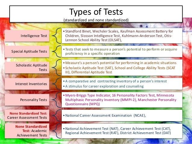 Student assessment limitations of the iq test Custom paper