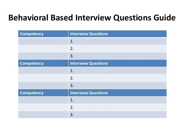High Quality Behavioral Based Interview Questions ...