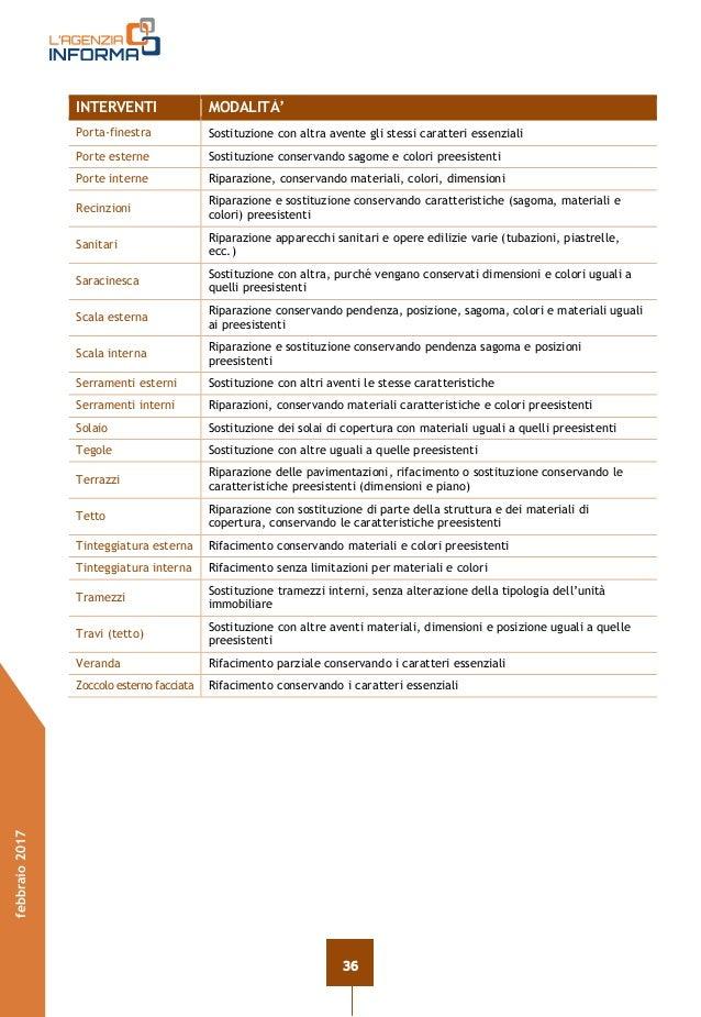 Guida ristrutturazioni edilizie 2017 - Sostituzione porte interne detrazione 2017 ...