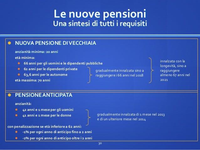 Guida sintetica riforma pensioni - Finestra mobile pensione ...