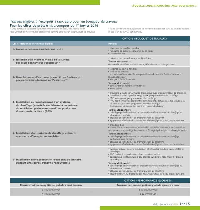 Aides financières 2016 14•15 OPTION «BOUQUET DE TRAVAUX» Les 6 catégories de travaux éligibles Actions 1- Isolation de l...