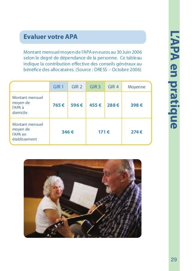 Apa maison de retraite montant avie home for Aide sociale pour maison de retraite