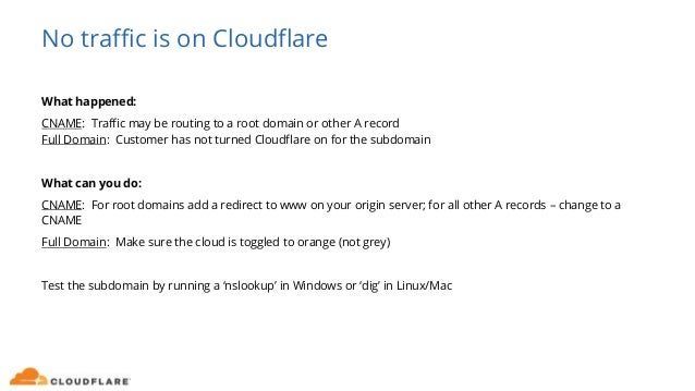How to test if Cloudflare is running live for your website