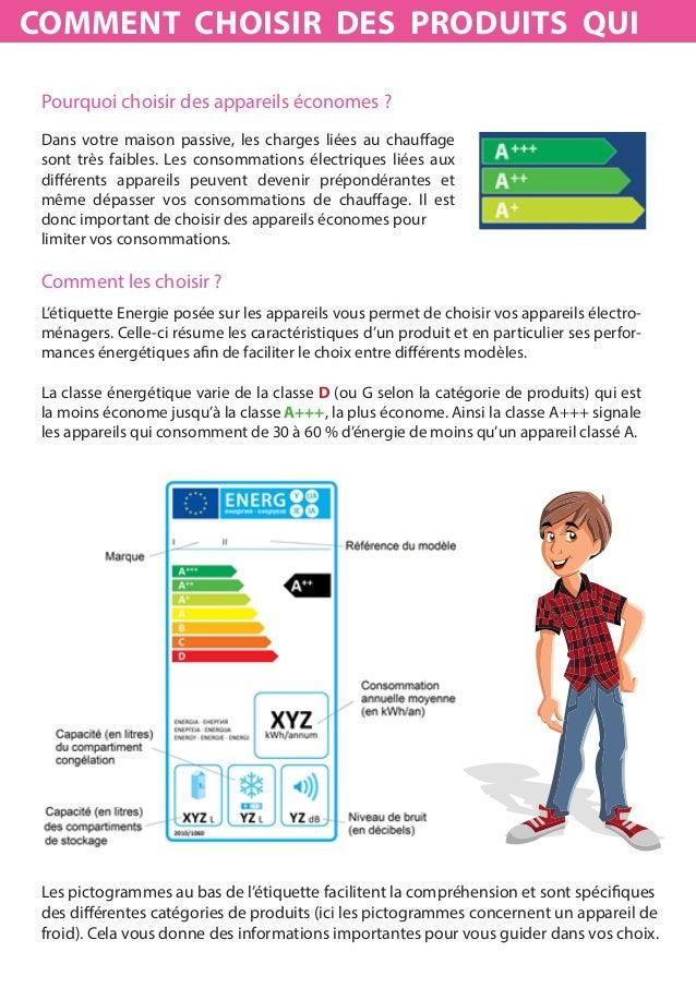 Guide MaisonPassiveHl