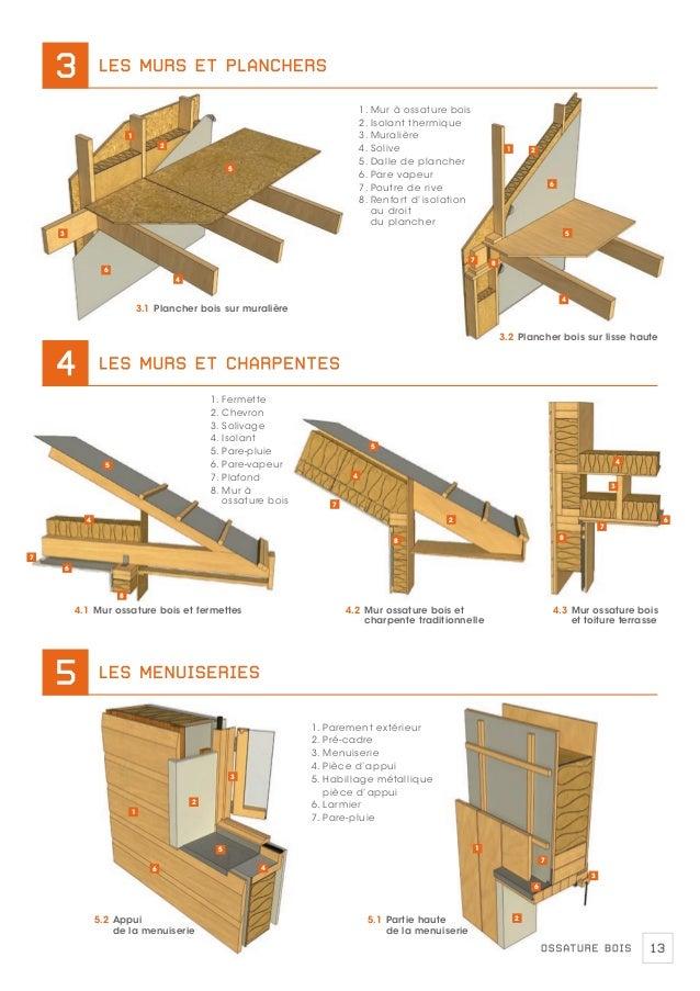 guide ossature bois. Black Bedroom Furniture Sets. Home Design Ideas