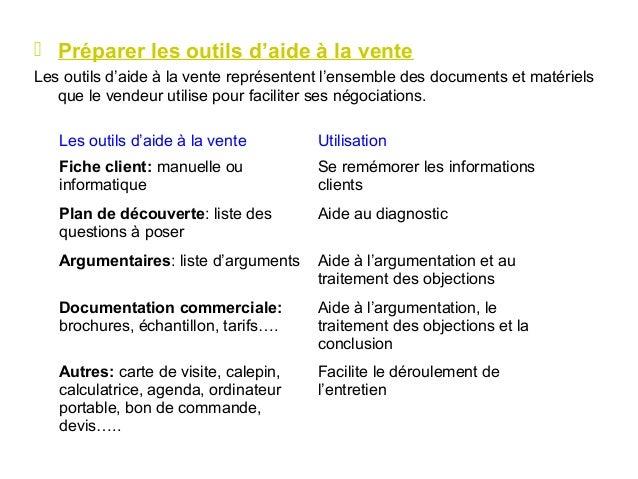 Guide Gratuit Pour Apprendre Vendre Et Negocier