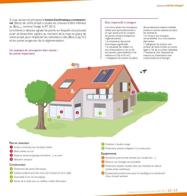 Comment construire une maison excellent comment obtenir for Application pour construire une maison