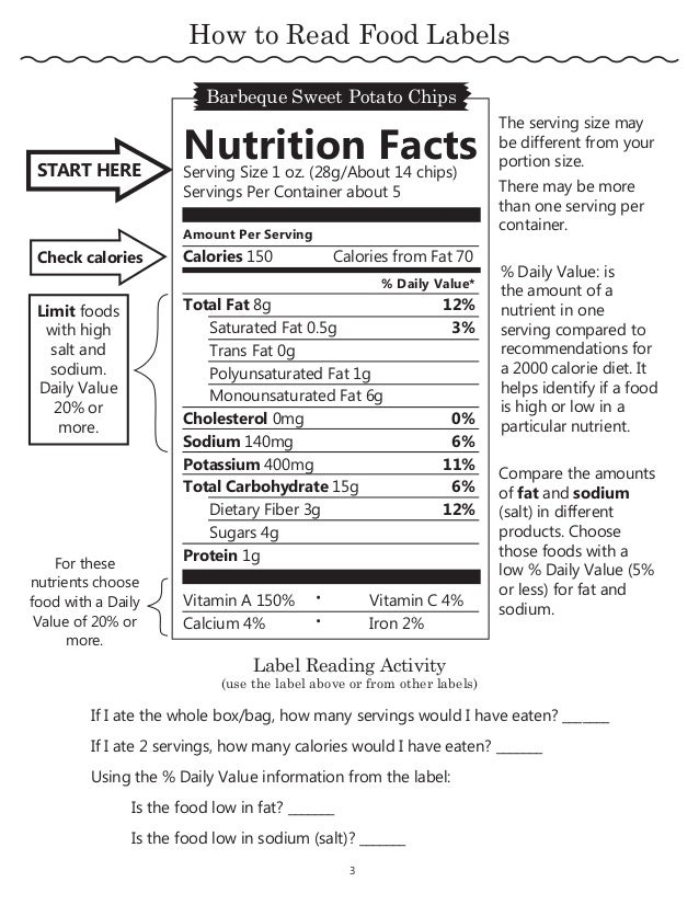 Guide to Eating Better from Patriot Power Greens