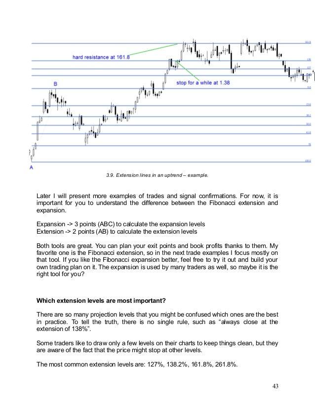 Guide to-fibonacci-trading