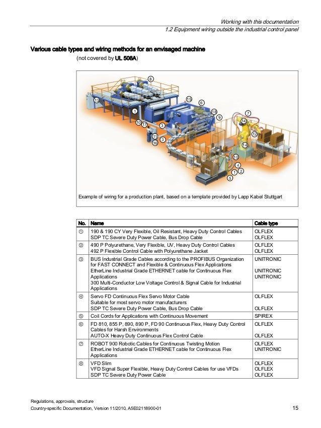 Guide to-industrial-control-panels